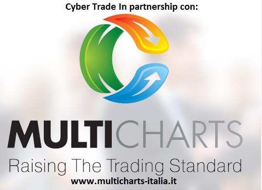 Programmare trading system con