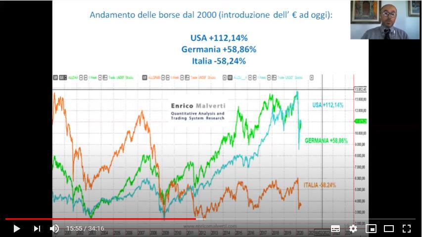 La crisi economica dell'Italia: tra fallimento e rinascita