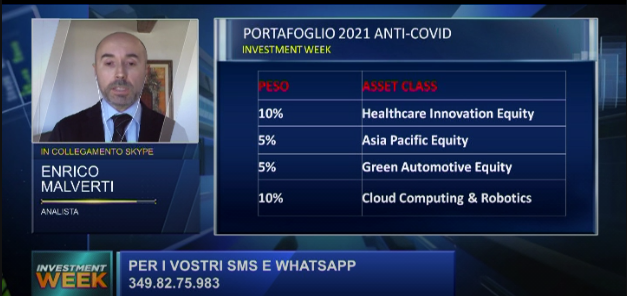 Investment week 2021: dove investire